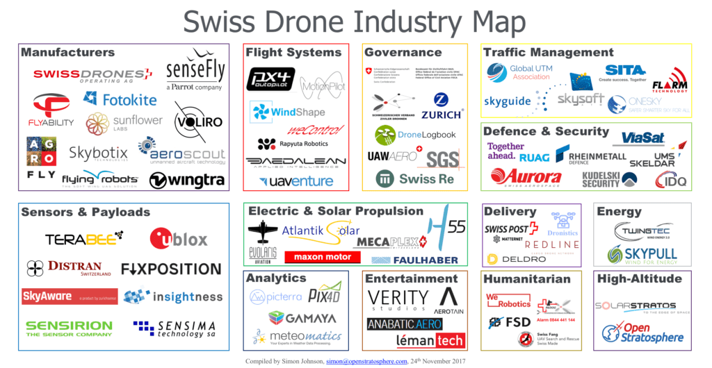 """A visit to the """"Drone Valley """" - Dronecode"""